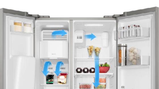 Sistema Multiflow con el refrigerador Side by Side SFX550