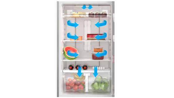 Sistema Multiflow con el Refrigerador Advantage 5700E
