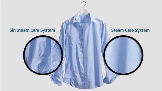 Steam Care System con la Lavadora Perfect Care Europe 9W